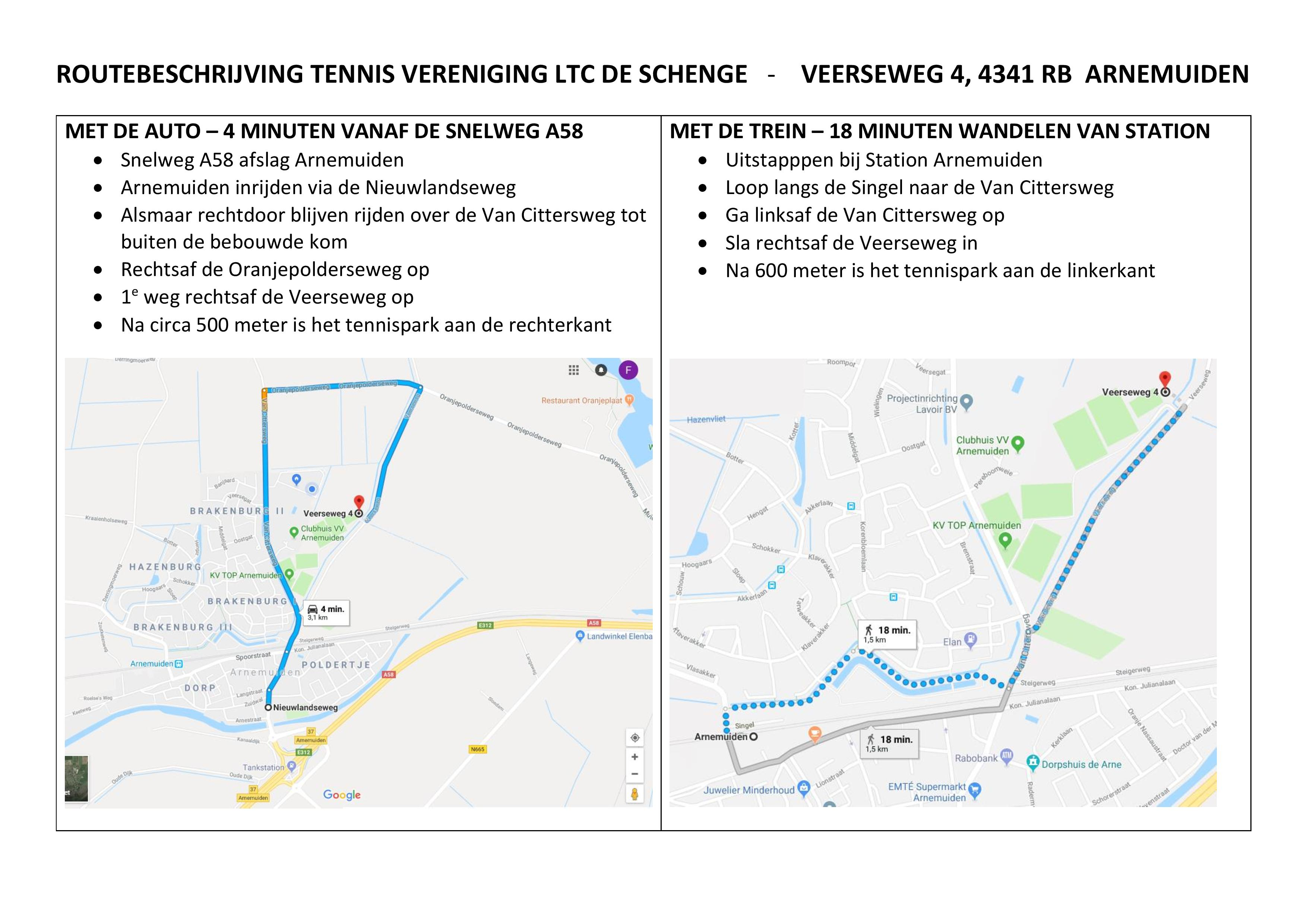 Route beschrijving